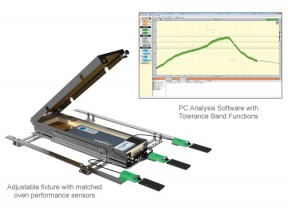 SolderStar DeltaPRObe - Reflow oven verification and SPC