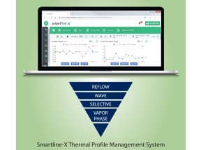 New thermal profile validation system – 'Smartline-X'